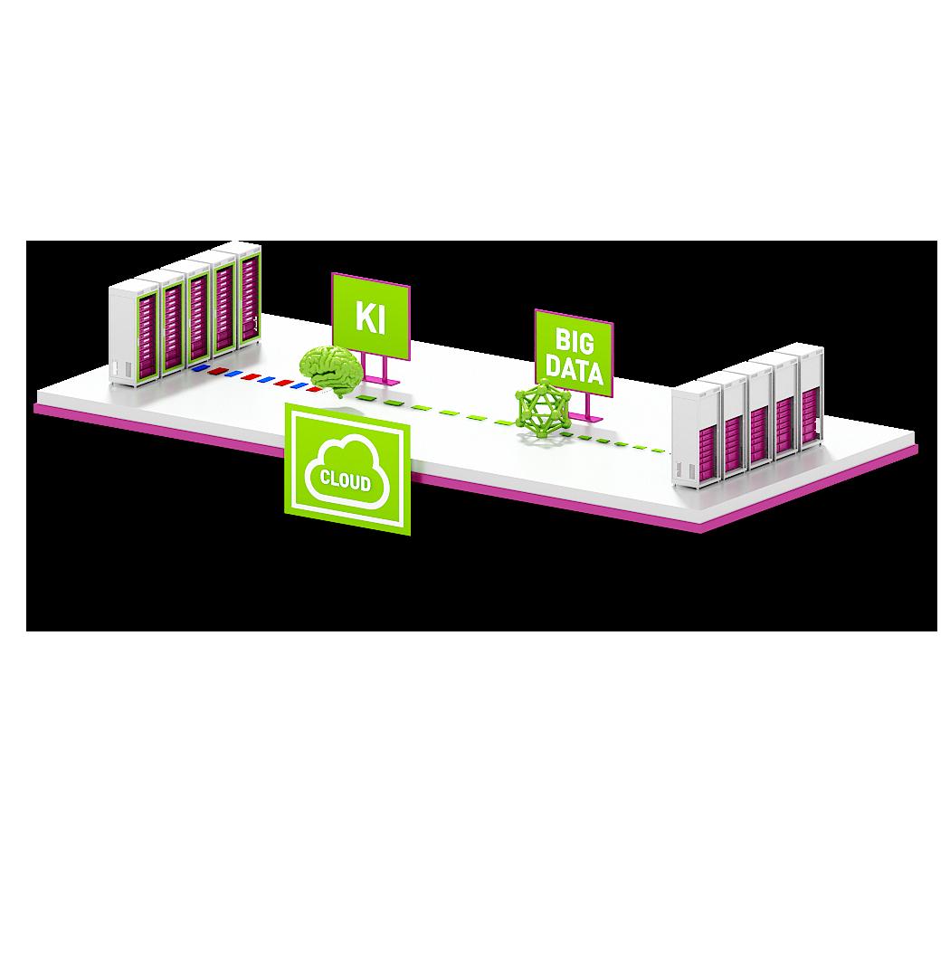 Cloudlösungen 3D Rendering AUNOVIS Unternehmen