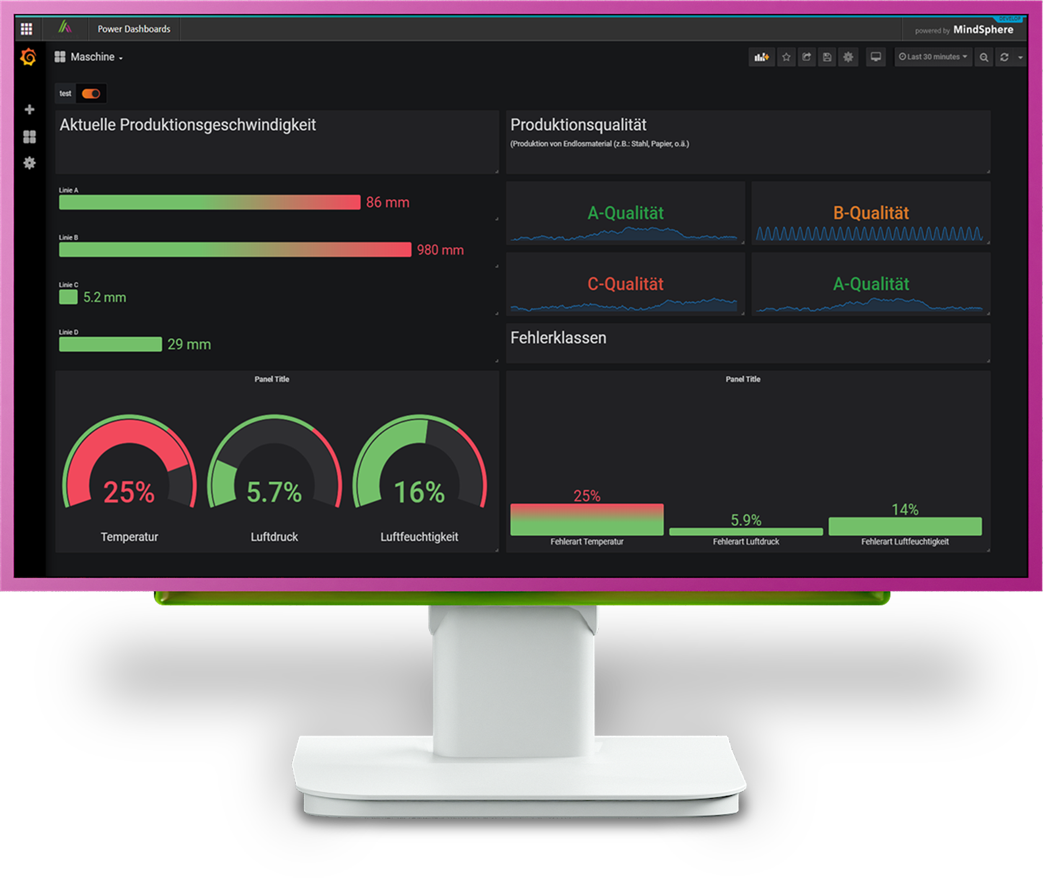 Power Dashboards Monitor Messanalyse dunkel2